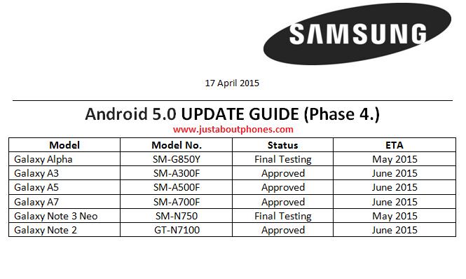 Actualización a Android 5.0 Lollipop para el Samsung Galaxy Note 2, Galaxy Note 3 Neo y la gama Galaxy A 1