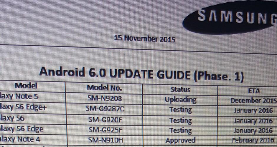 Filtrada nueva lista de dispositivos Samsung para actualizar a Android 6 Marshmallow