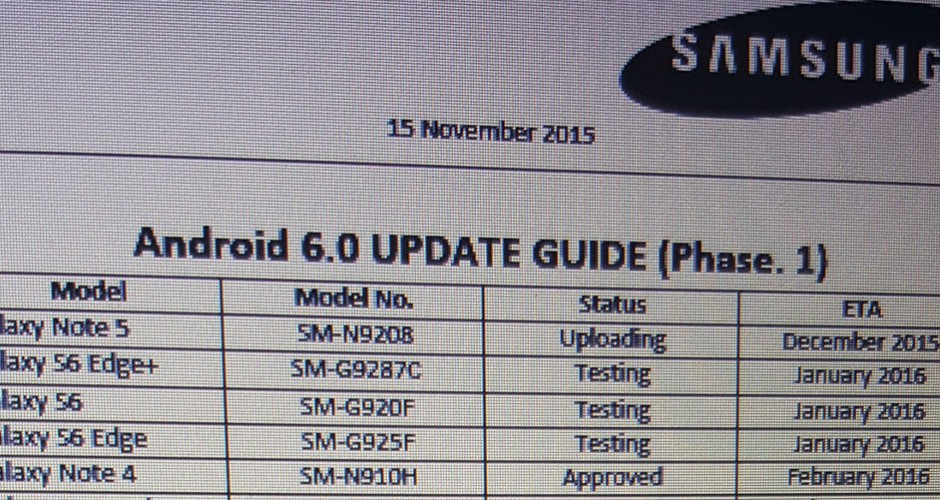 New leaked list of Samsung devices to update to Android 6 Marshmallow