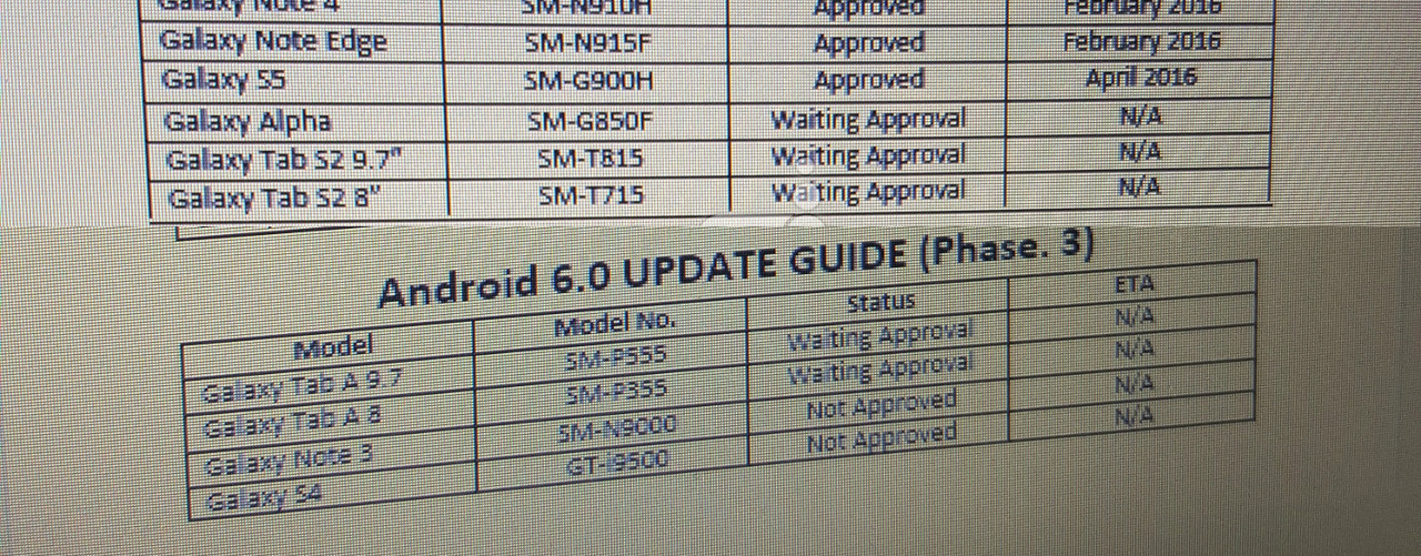 New leaked list of Samsung devices to update to Android 6.0 Marshmallow 3