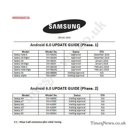 Samsung irá atualizar para o Marshmallow desde dezembro de acordo com documento vazado 1