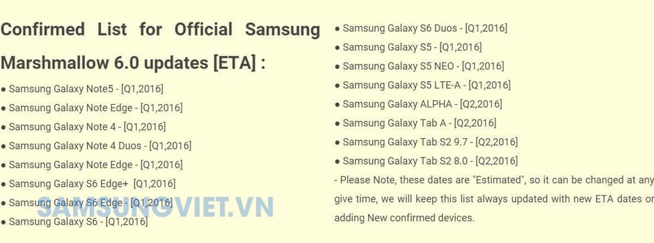 Confirmed Samsung Galaxy devices that will update to Android Marshmallow