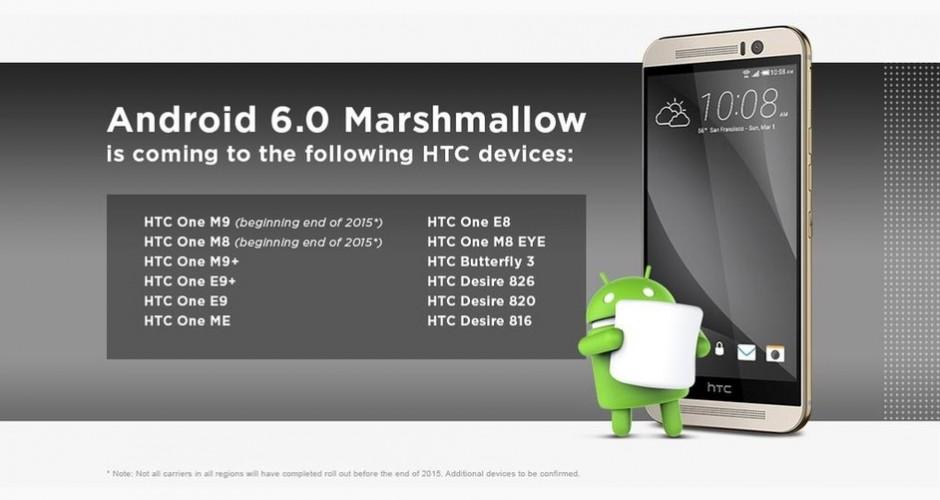 Filtradas fechas actualizacion telefonos HTC Android Marshmallow