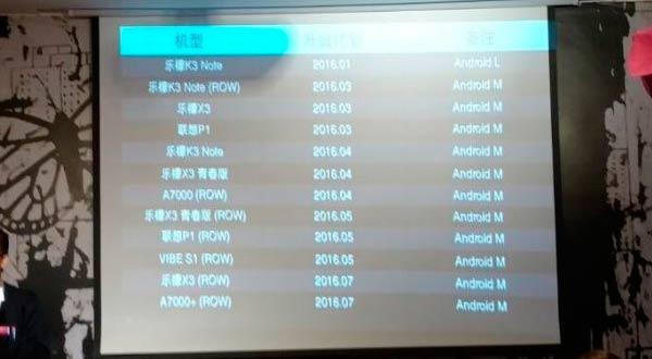Revelada hoja de ruta de Lenovo para actualizar a Android 6.0 Marshmallow