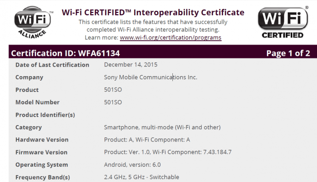 The Sony Xperia Z5 and Xperia Z4 are running with Android 6.0 Marshmallow