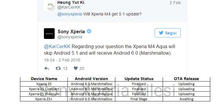 Sony Xperia Z5 atualizacao Android Marshmallow