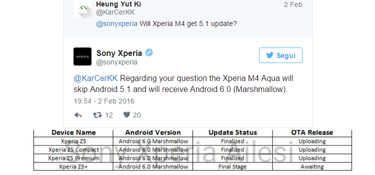 Sony Xperia Z5 update Android Marshmallow